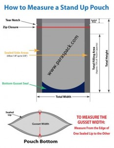 How to measure Stand Up Pouch